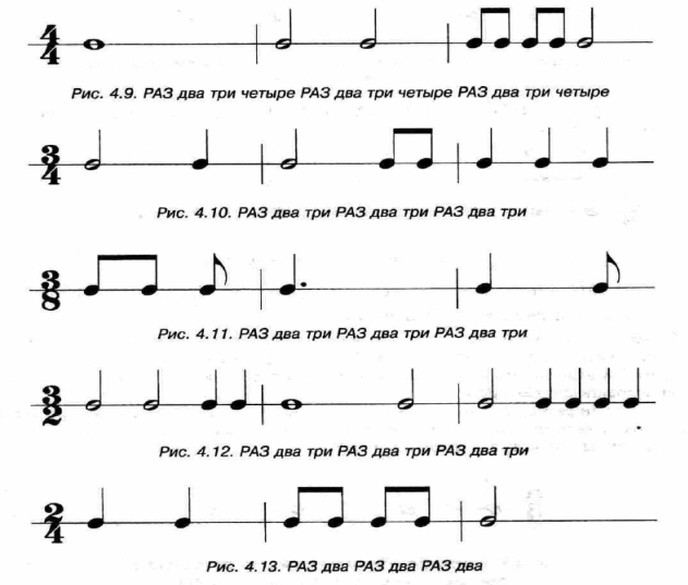 Схема такты и размеры