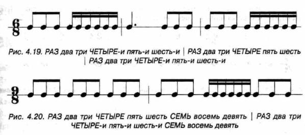 ритмический рисунок: