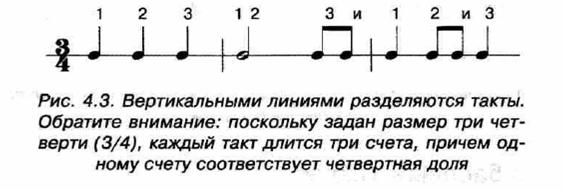 Музыкальный такт